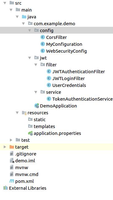 Estrutura Final do Projeto Spring Boot com JWT